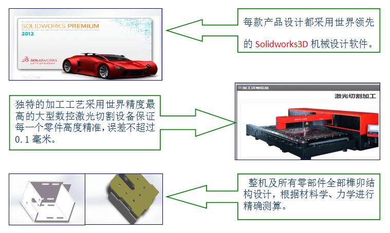 全自动电脑洗车机02